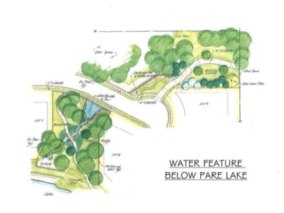 Water Feature Plans